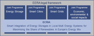 EERA legal framework